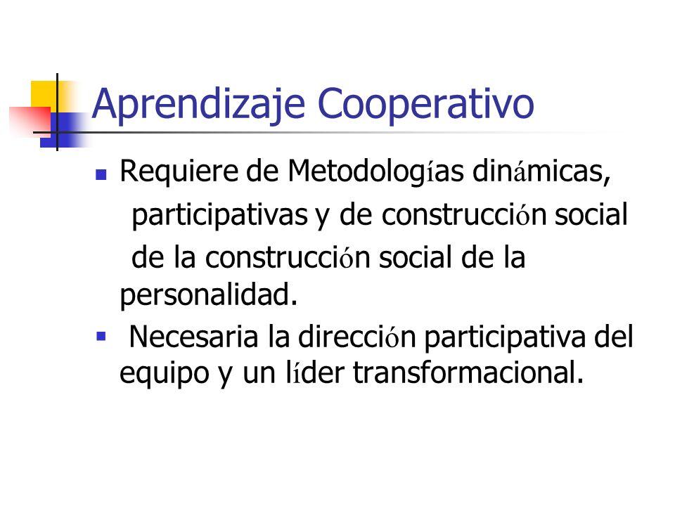 Aprendizaje Cooperativo Requiere de Metodolog í as din á micas, participativas y de construcci ó n social de la construcci ó n social de la personalid