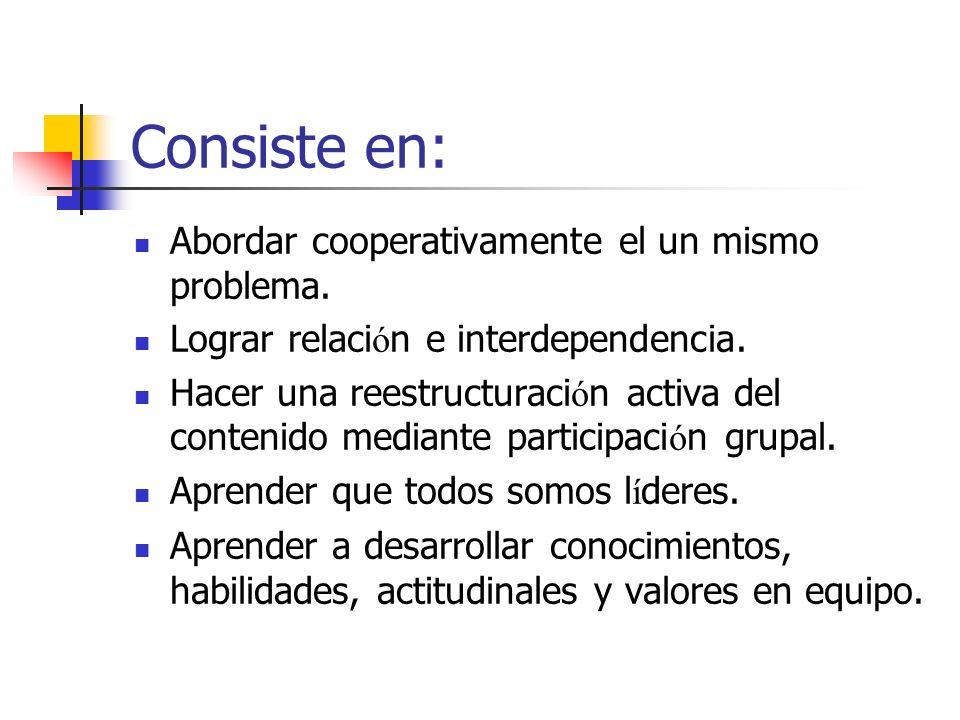 Consiste en: Abordar cooperativamente el un mismo problema. Lograr relaci ó n e interdependencia. Hacer una reestructuraci ó n activa del contenido me