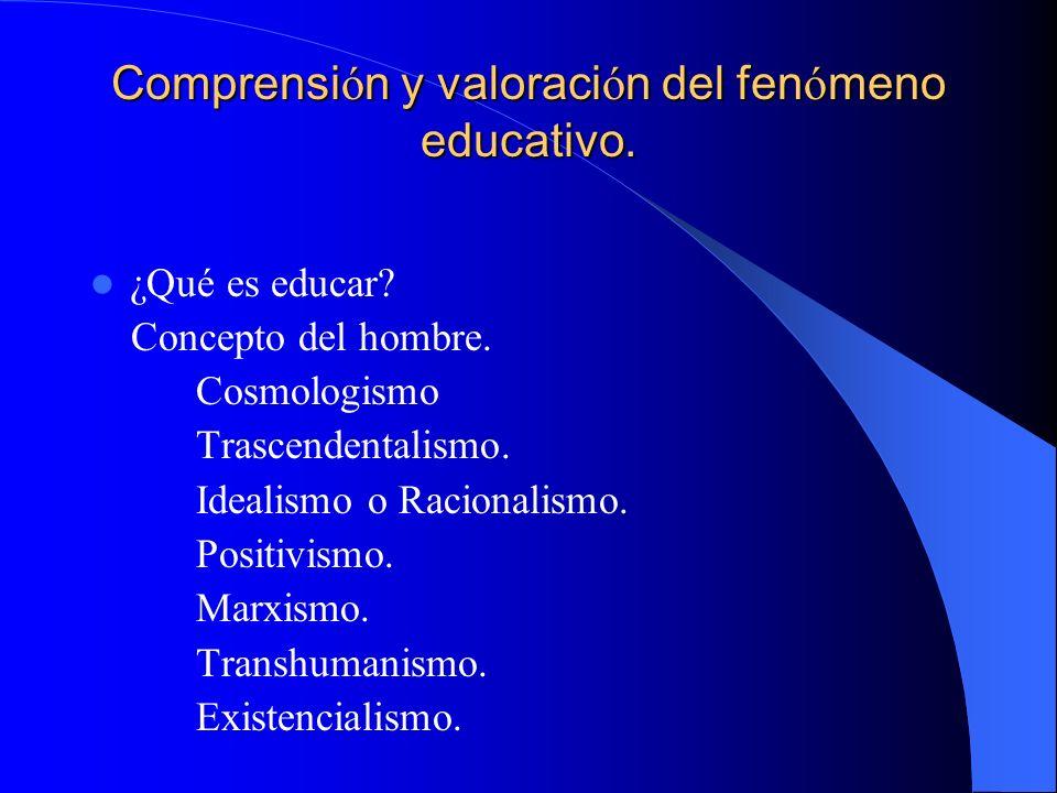 Comprensi ó n y valoraci ó n del fen ó meno educativo. ¿Qué es educar? Concepto del hombre. Cosmologismo Trascendentalismo. Idealismo o Racionalismo.