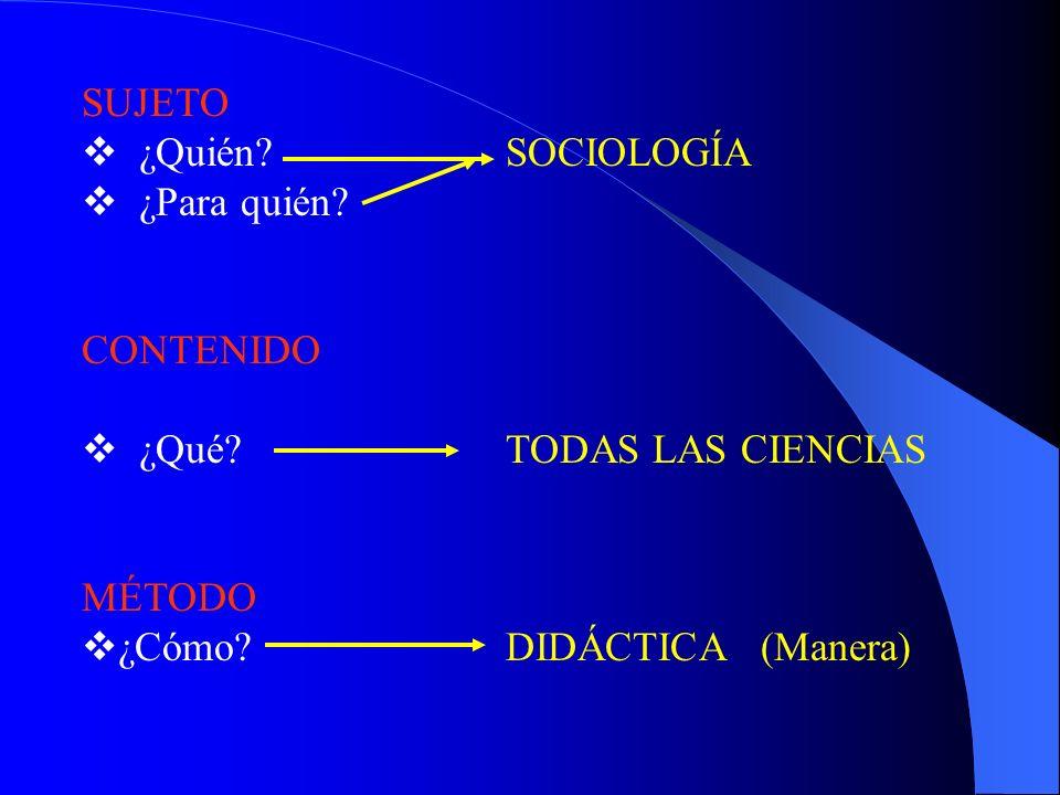 SUJETO ¿Quién?SOCIOLOGÍA ¿Para quién? CONTENIDO ¿Qué?TODAS LAS CIENCIAS MÉTODO ¿Cómo?DIDÁCTICA (Manera)