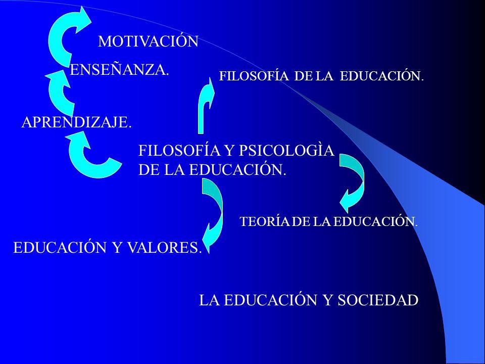 FILOSOFÍA Y PSICOLOGÌA DE LA EDUCACIÓN. ENSEÑANZA. APRENDIZAJE. LA EDUCACIÓN Y SOCIEDAD EDUCACIÓN Y VALORES. TEORÍA DE LA EDUCACIÓN. FILOSOFÍA DE LA E