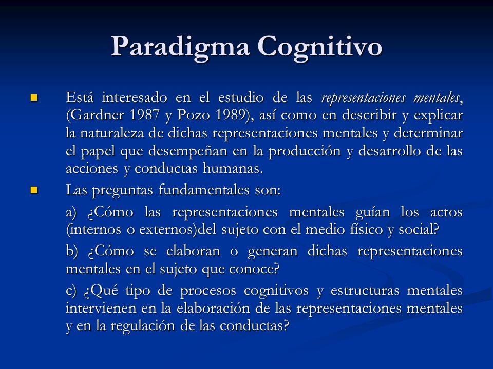 Paradigma Cognitivo Está interesado en el estudio de las representaciones mentales, (Gardner 1987 y Pozo 1989), así como en describir y explicar la na