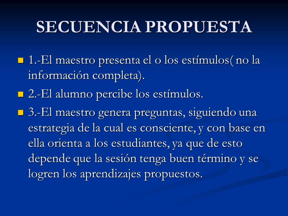 SECUENCIA PROPUESTA 1.-El maestro presenta el o los estímulos( no la información completa). 1.-El maestro presenta el o los estímulos( no la informaci