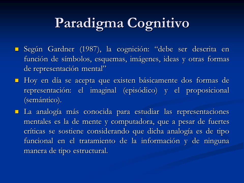 Paradigma Cognitivo Según Gardner (1987), la cognición: debe ser descrita en función de símbolos, esquemas, imágenes, ideas y otras formas de represen