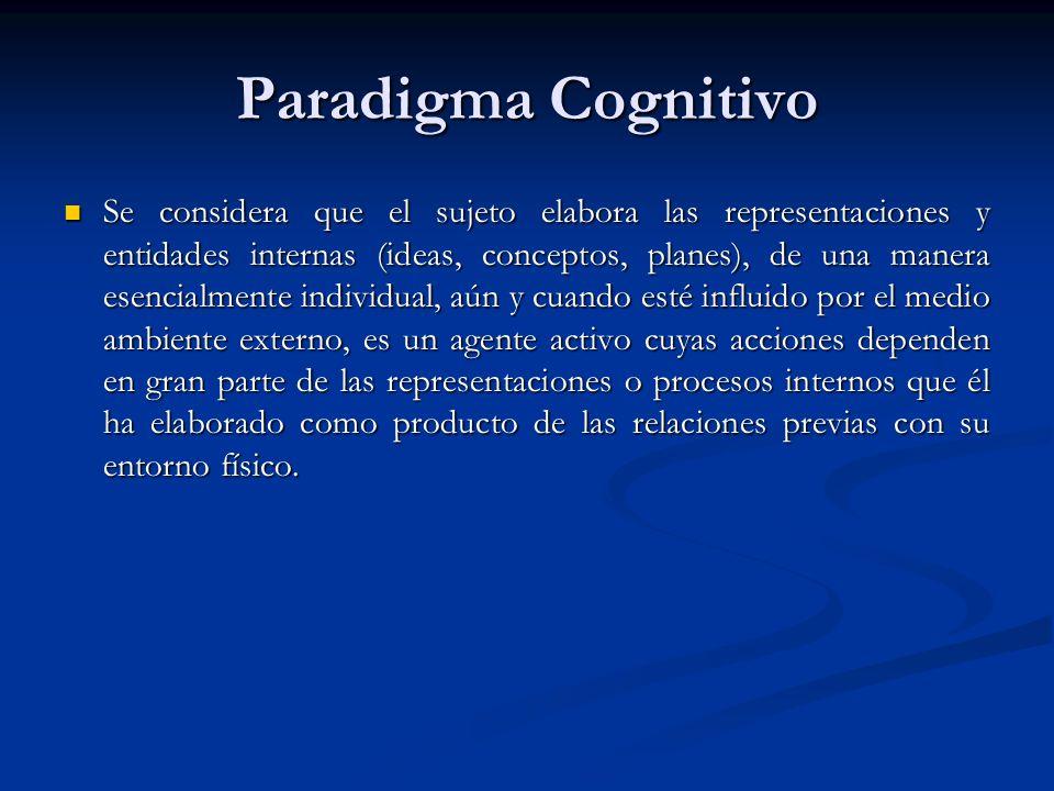 Paradigma Cognitivo Se considera que el sujeto elabora las representaciones y entidades internas (ideas, conceptos, planes), de una manera esencialmen