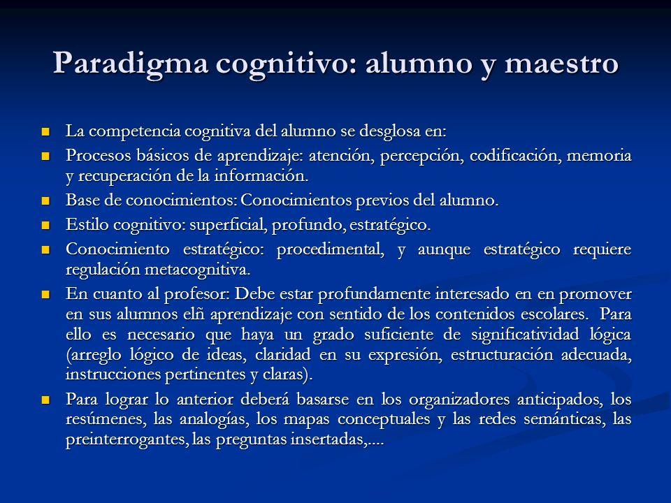 Paradigma cognitivo: alumno y maestro La competencia cognitiva del alumno se desglosa en: La competencia cognitiva del alumno se desglosa en: Procesos