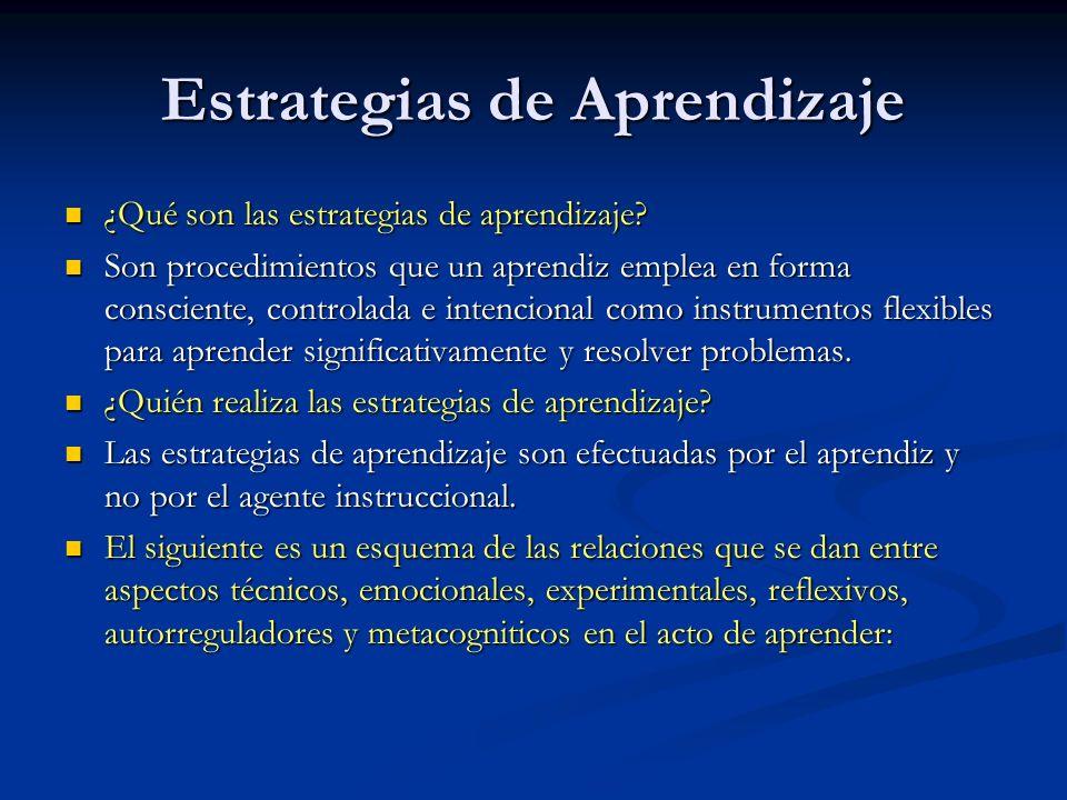 Estrategias de Aprendizaje ¿Qué son las estrategias de aprendizaje? ¿Qué son las estrategias de aprendizaje? Son procedimientos que un aprendiz emplea