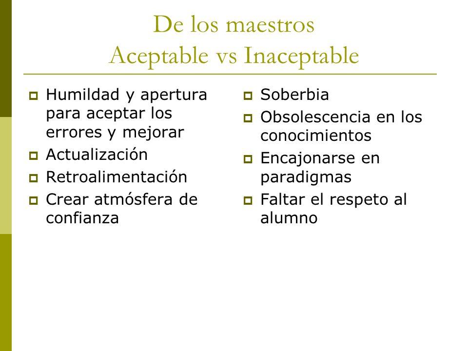 De los maestros Aceptable vs Inaceptable Humildad y apertura para aceptar los errores y mejorar Actualización Retroalimentación Crear atmósfera de con