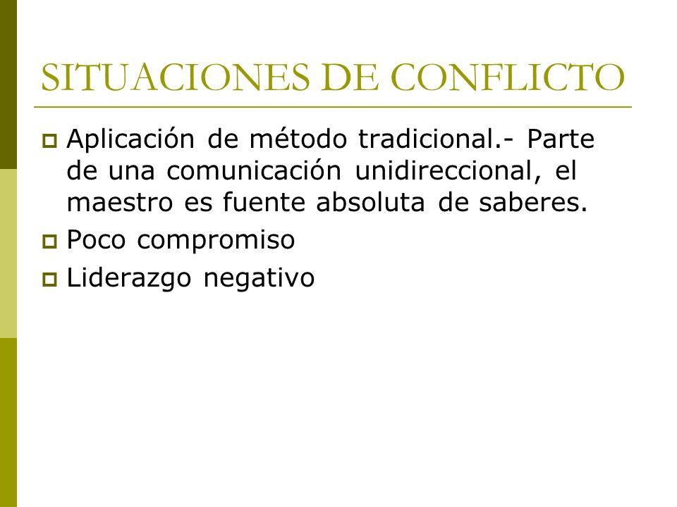SITUACIONES DE CONFLICTO Aplicación de método tradicional.- Parte de una comunicación unidireccional, el maestro es fuente absoluta de saberes. Poco c