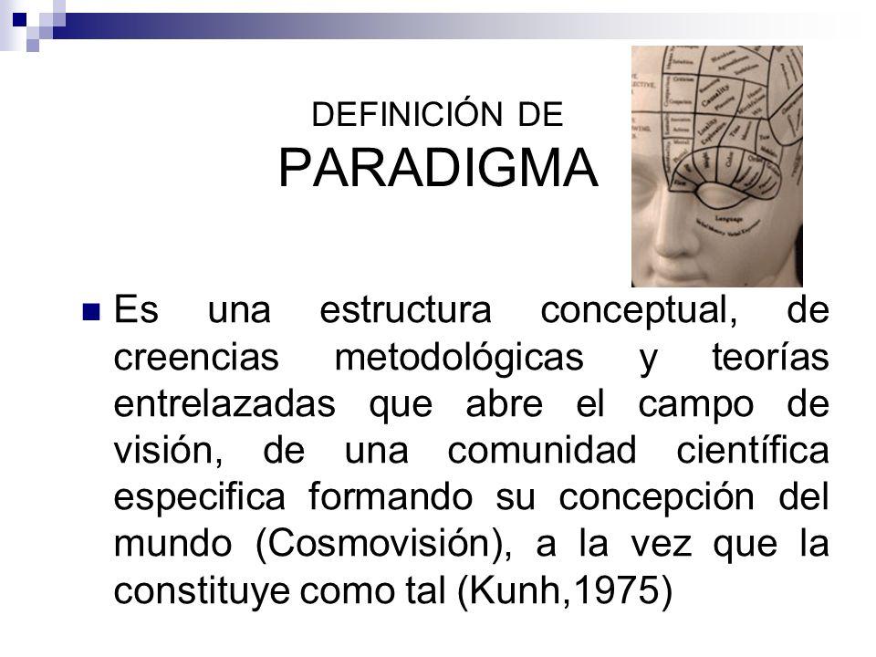 DEFINICIÓN DE PARADIGMA Es una estructura conceptual, de creencias metodológicas y teorías entrelazadas que abre el campo de visión, de una comunidad