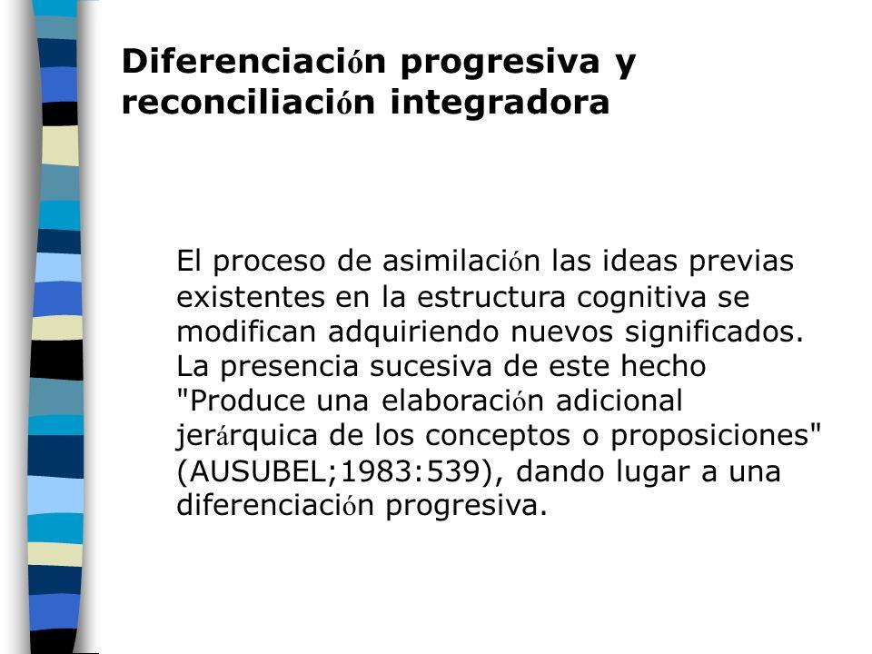 Diferenciaci ó n progresiva y reconciliaci ó n integradora El proceso de asimilaci ó n las ideas previas existentes en la estructura cognitiva se modi