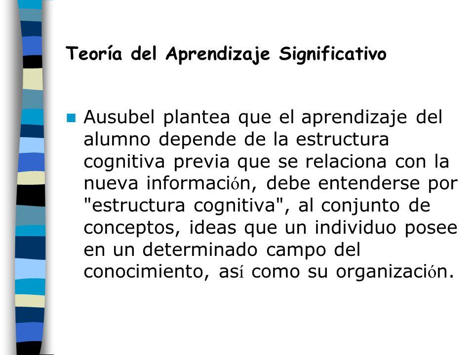 Teoría del Aprendizaje Significativo Ausubel plantea que el aprendizaje del alumno depende de la estructura cognitiva previa que se relaciona con la n