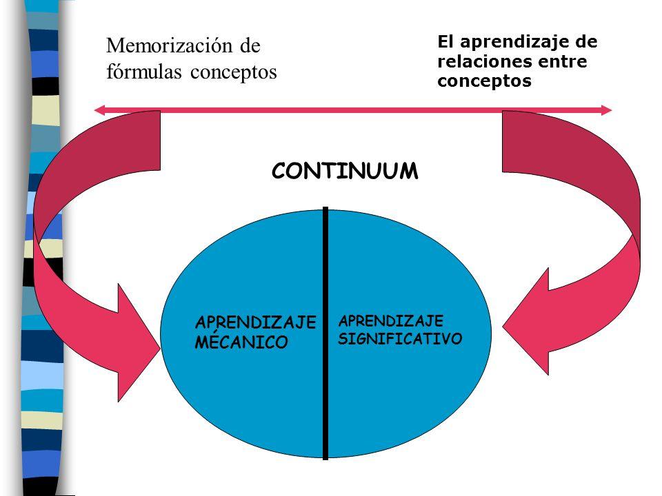 Tres elementos del proceso educativo: 1.L os profesores y su manera de ense ñ ar; 2.