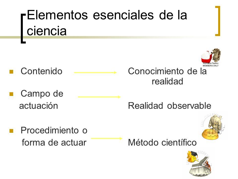 Elementos esenciales de la ciencia Contenido Conocimiento de la realidad Campo de actuación Realidad observable Procedimiento o forma de actuarMétodo