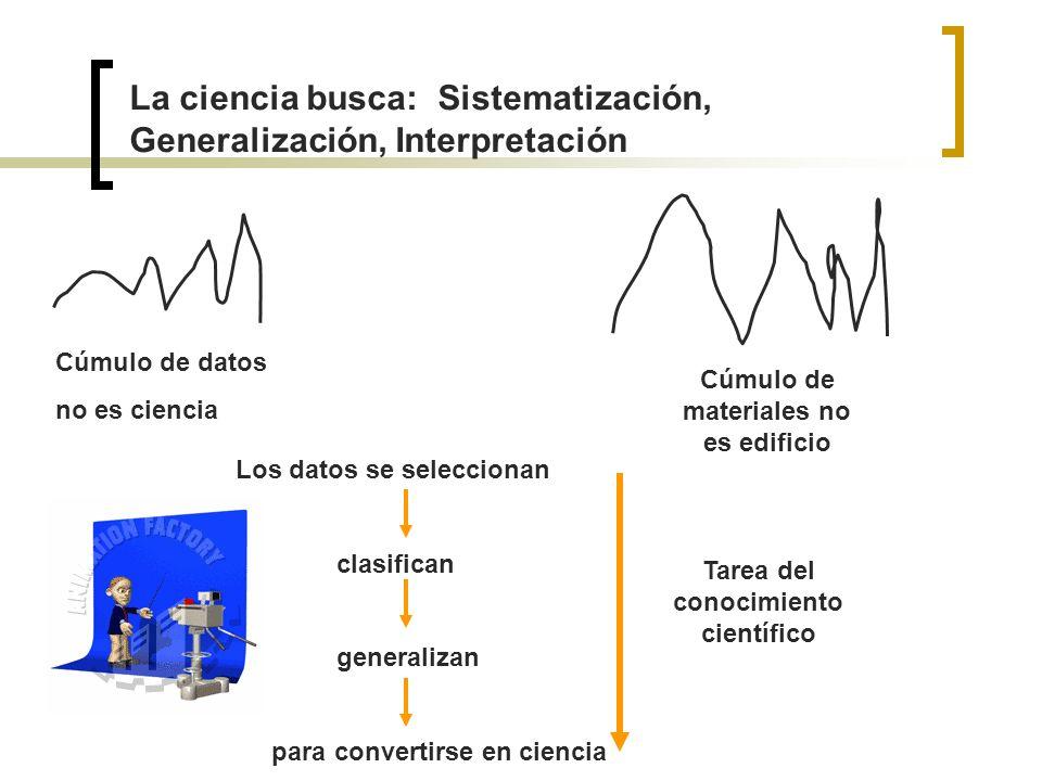Cúmulo de datos no es ciencia Cúmulo de materiales no es edificio Los datos se seleccionan clasifican generalizan para convertirse en ciencia Tarea de
