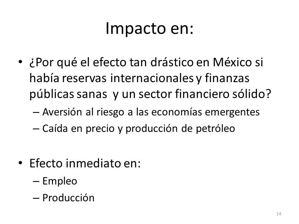 Impacto en: ¿Por qué el efecto tan drástico en México si había reservas internacionales y finanzas públicas sanas y un sector financiero sólido? – Ave