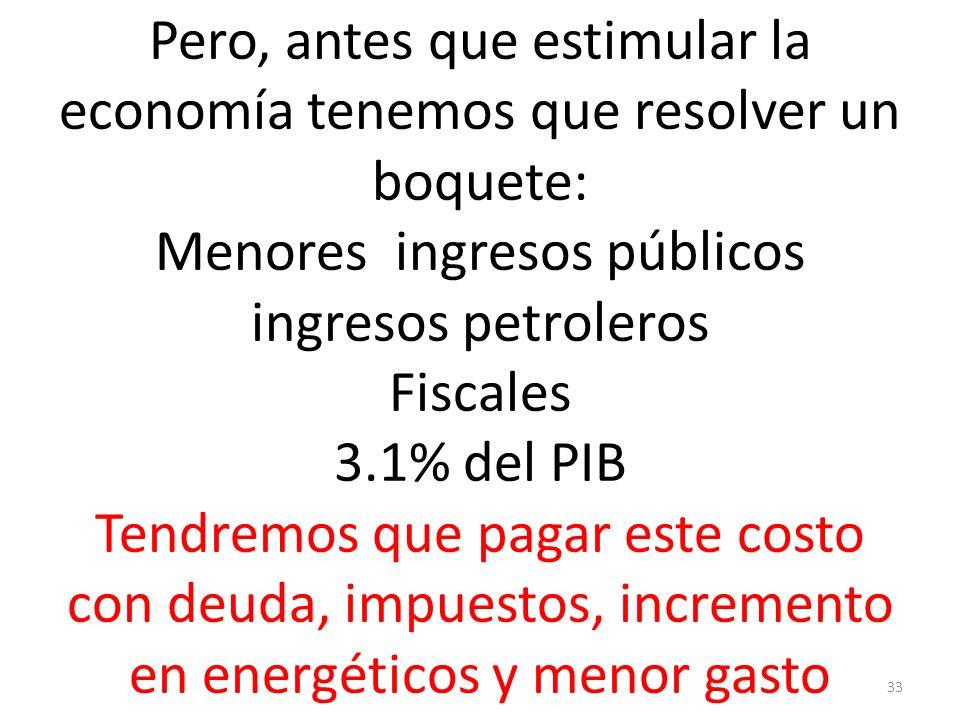 Pero, antes que estimular la economía tenemos que resolver un boquete: Menores ingresos públicos ingresos petroleros Fiscales 3.1% del PIB Tendremos q