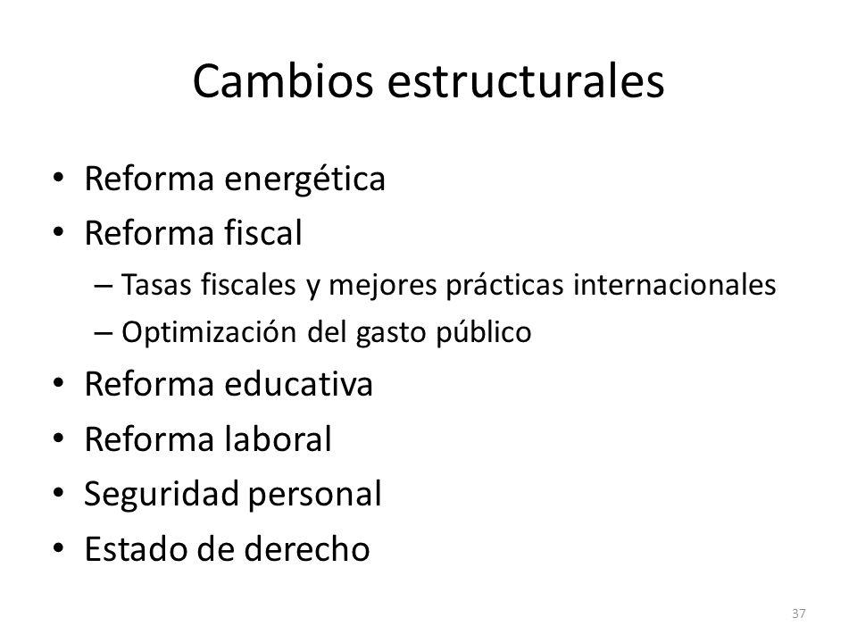 Cambios estructurales Reforma energética Reforma fiscal – Tasas fiscales y mejores prácticas internacionales – Optimización del gasto público Reforma