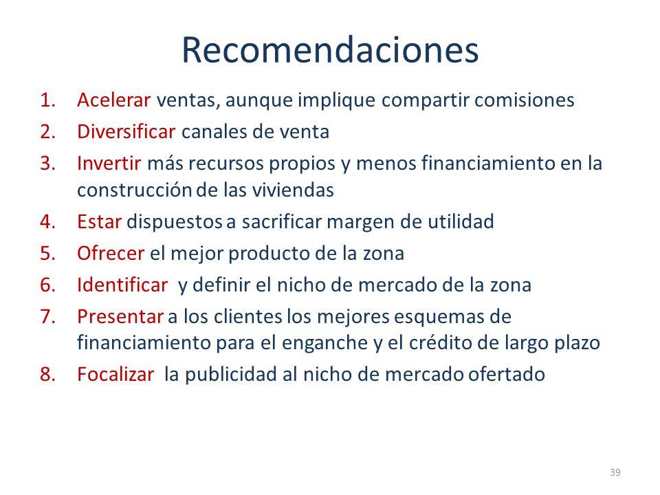 Recomendaciones 1.Acelerar ventas, aunque implique compartir comisiones 2.Diversificar canales de venta 3.Invertir más recursos propios y menos financ