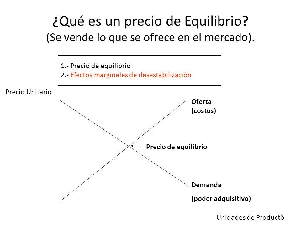 ¿Qué es un precio de Equilibrio? (Se vende lo que se ofrece en el mercado). 1.- Precio de equilibrio 2.- Efectos marginales de desestabilización Ofert