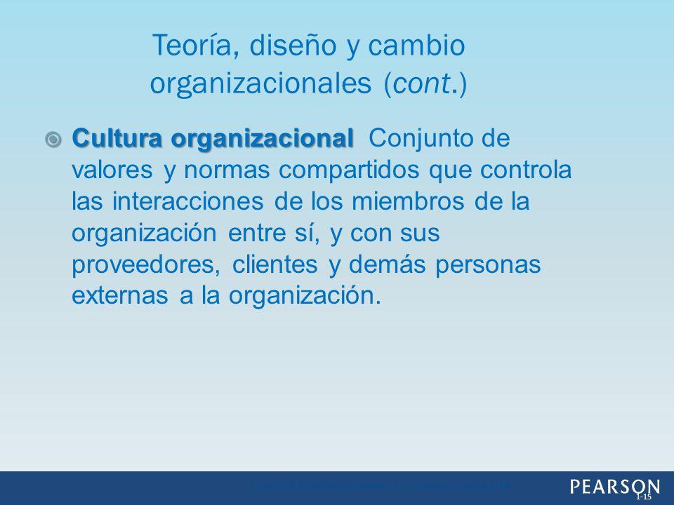 Cultura organizacional Cultura organizacional Conjunto de valores y normas compartidos que controla las interacciones de los miembros de la organizaci
