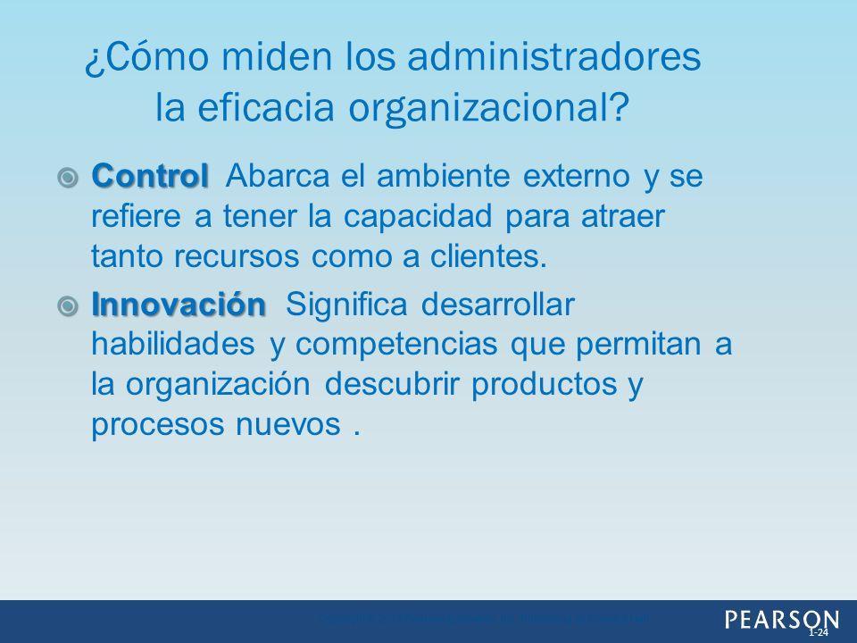 Control Control Abarca el ambiente externo y se refiere a tener la capacidad para atraer tanto recursos como a clientes. Innovación Innovación Signifi