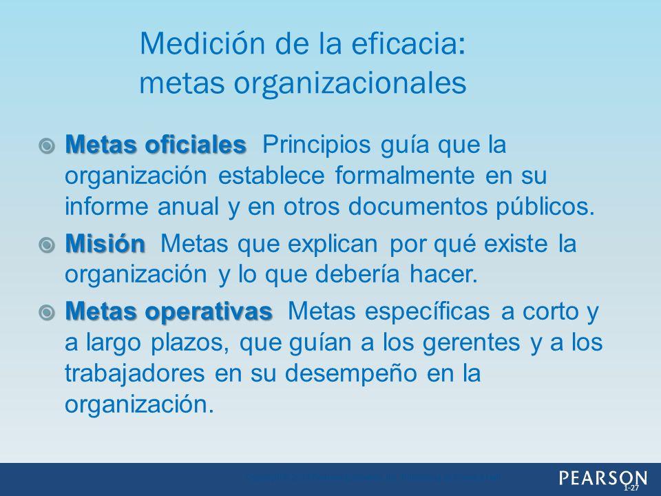 Metas oficiales Metas oficiales Principios guía que la organización establece formalmente en su informe anual y en otros documentos públicos. Misión M