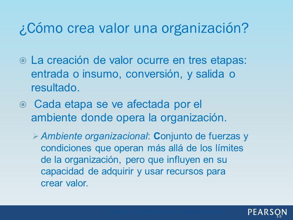 La creación de valor ocurre en tres etapas: entrada o insumo, conversión, y salida o resultado. Cada etapa se ve afectada por el ambiente donde opera