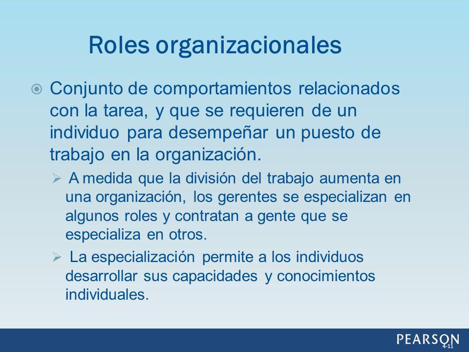 Conjunto de comportamientos relacionados con la tarea, y que se requieren de un individuo para desempeñar un puesto de trabajo en la organización. A m