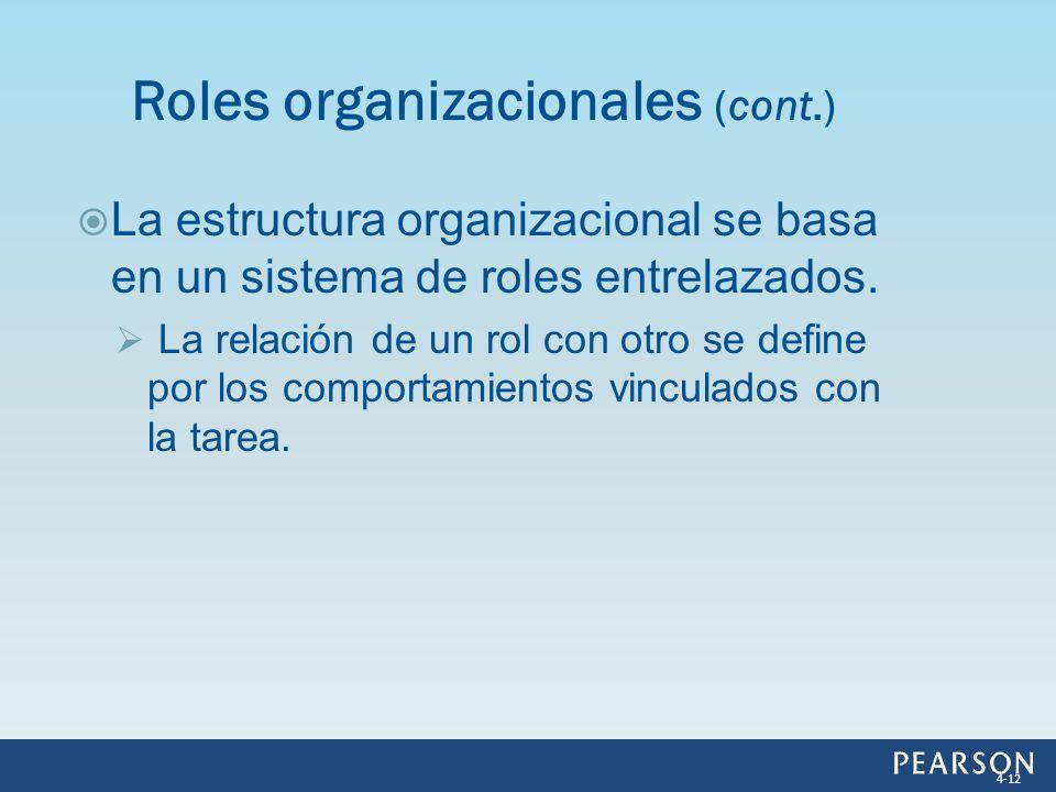 La estructura organizacional se basa en un sistema de roles entrelazados. La relación de un rol con otro se define por los comportamientos vinculados
