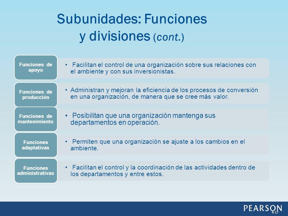 Subunidades: Funciones y divisiones (cont.) 4-17 Facilitan el control de una organización sobre sus relaciones con el ambiente y con sus inversionista