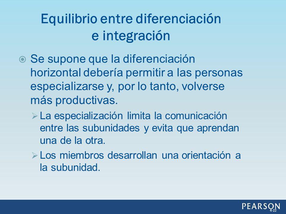 Se supone que la diferenciación horizontal debería permitir a las personas especializarse y, por lo tanto, volverse más productivas. La especializació