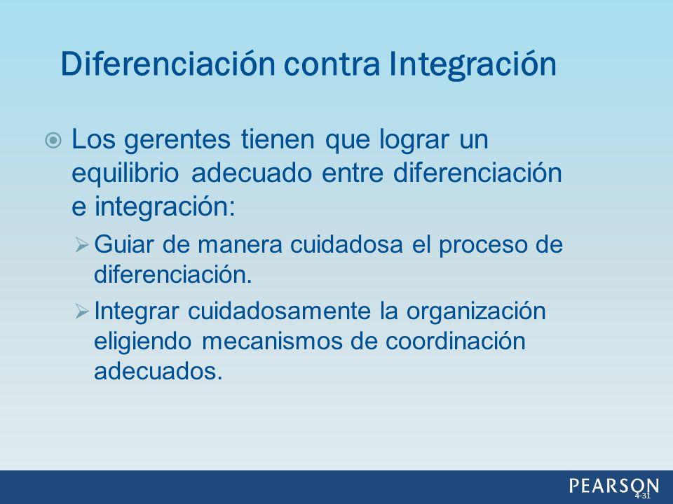 Los gerentes tienen que lograr un equilibrio adecuado entre diferenciación e integración: Guiar de manera cuidadosa el proceso de diferenciación. Inte