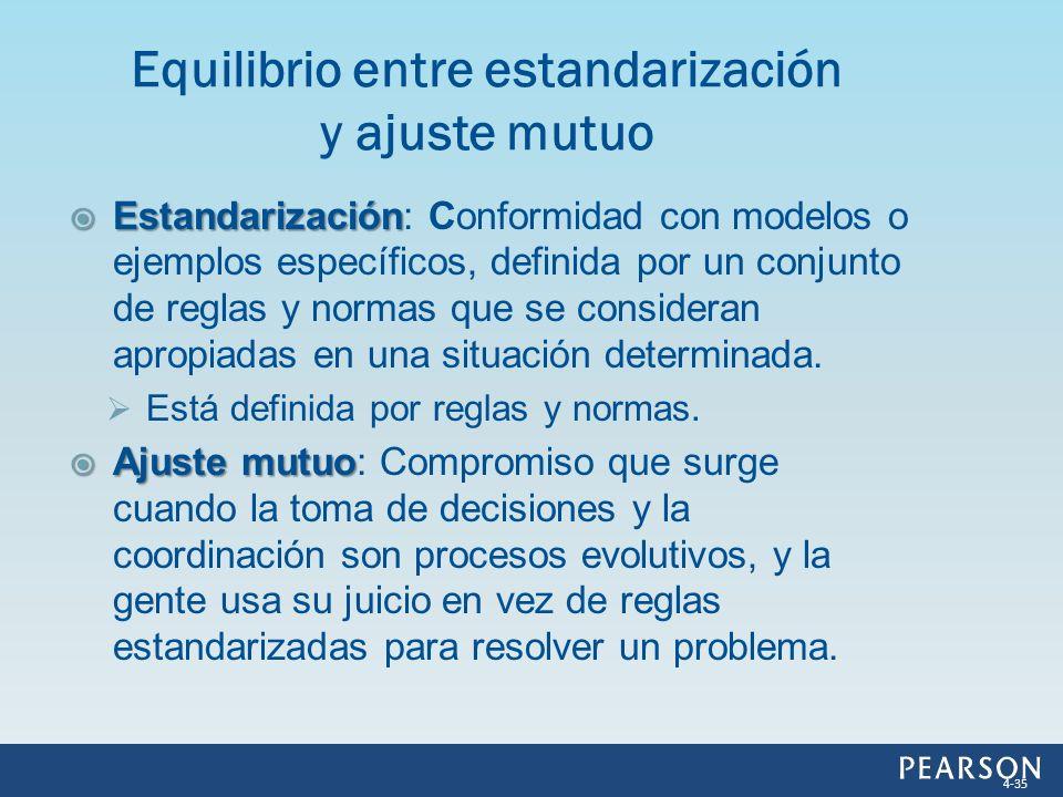 Estandarización Estandarización: Conformidad con modelos o ejemplos específicos, definida por un conjunto de reglas y normas que se consideran apropia