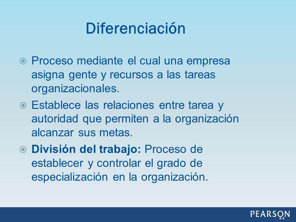 En una organización simple, la diferenciación es baja porque la división del trabajo es baja.