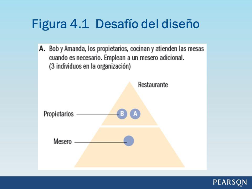 Subunidades: Funciones y divisiones (cont.) 4-17 Facilitan el control de una organización sobre sus relaciones con el ambiente y con sus inversionistas.