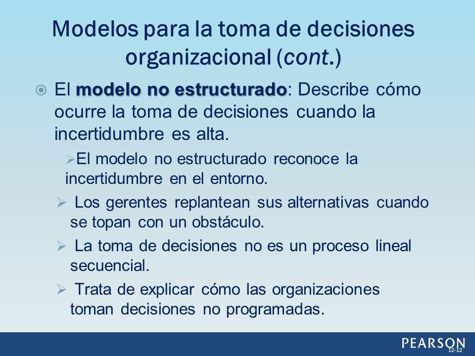 modelo no estructurado El modelo no estructurado: Describe cómo ocurre la toma de decisiones cuando la incertidumbre es alta. El modelo no estructurad