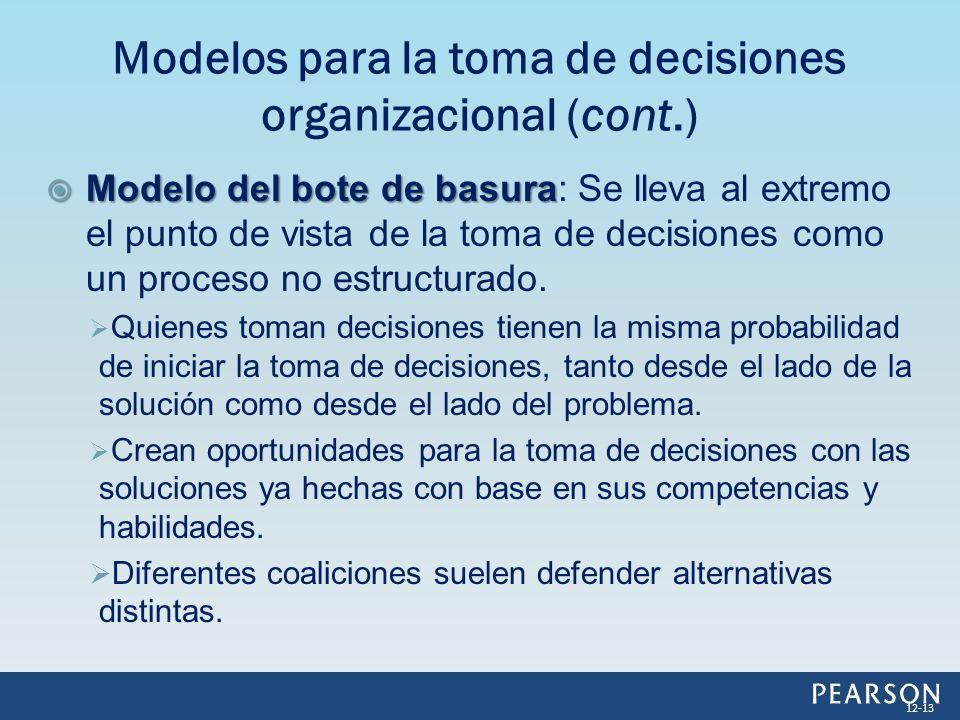 Modelo del bote de basura Modelo del bote de basura: Se lleva al extremo el punto de vista de la toma de decisiones como un proceso no estructurado. Q