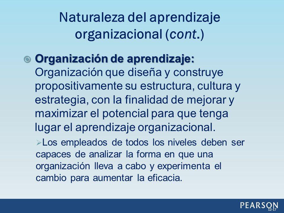 Organización de aprendizaje: Organización de aprendizaje: Organización que diseña y construye propositivamente su estructura, cultura y estrategia, co