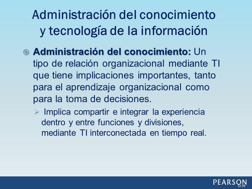 Administración del conocimiento: Administración del conocimiento: Un tipo de relación organizacional mediante TI que tiene implicaciones importantes,