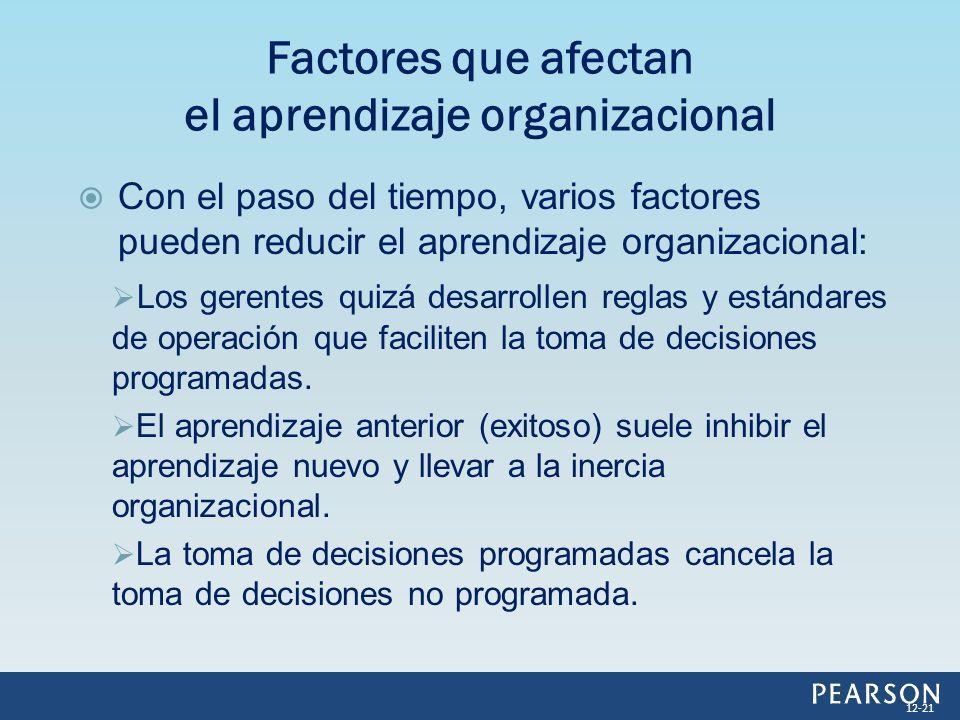 Con el paso del tiempo, varios factores pueden reducir el aprendizaje organizacional: Los gerentes quizá desarrollen reglas y estándares de operación