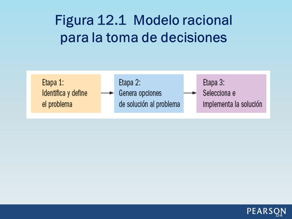 Figura 12.1 Modelo racional para la toma de decisiones 12-6
