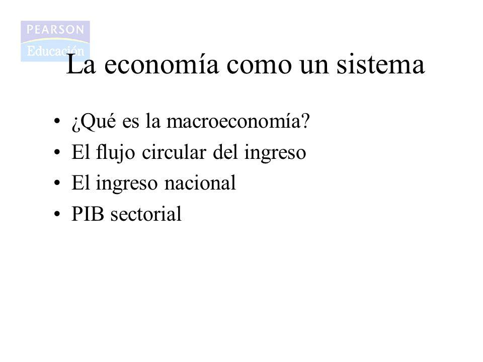 ¿Qué es la macroeconomía? El flujo circular del ingreso El ingreso nacional PIB sectorial