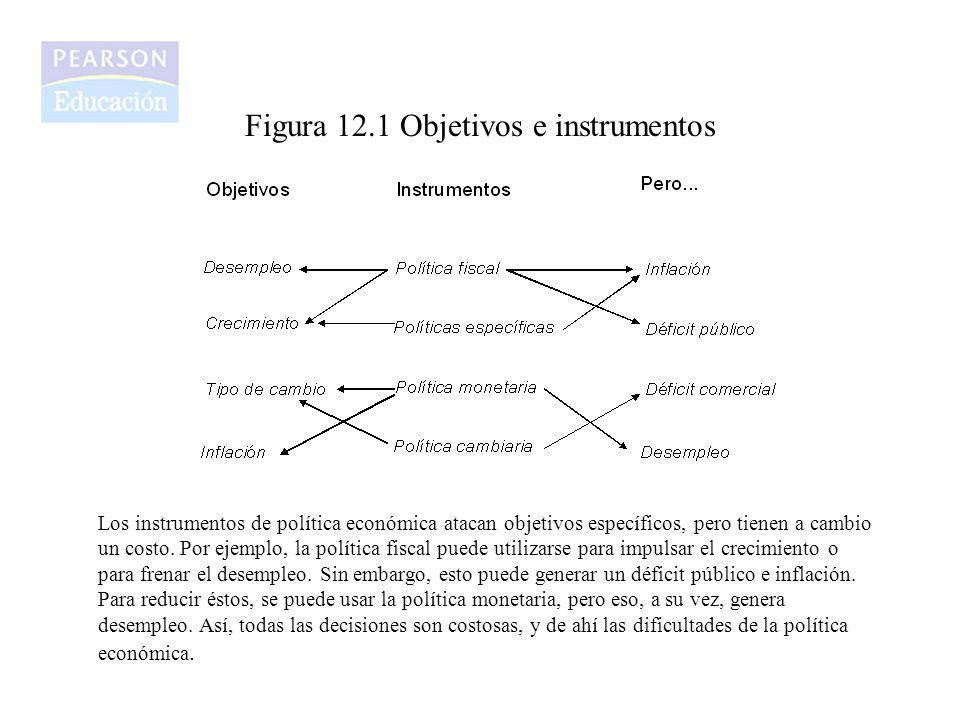 Figura 12.1 Objetivos e instrumentos Los instrumentos de política económica atacan objetivos específicos, pero tienen a cambio un costo. Por ejemplo,