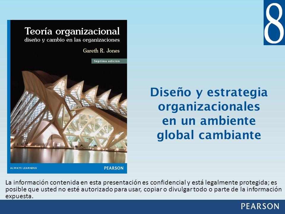 Diseño y estrategia organizacionales en un ambiente global cambiante La información contenida en esta presentación es confidencial y está legalmente p