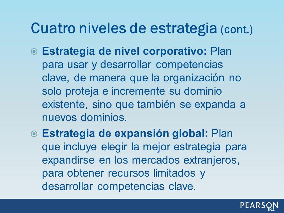 Estrategia de nivel corporativo: Plan para usar y desarrollar competencias clave, de manera que la organización no solo proteja e incremente su domini