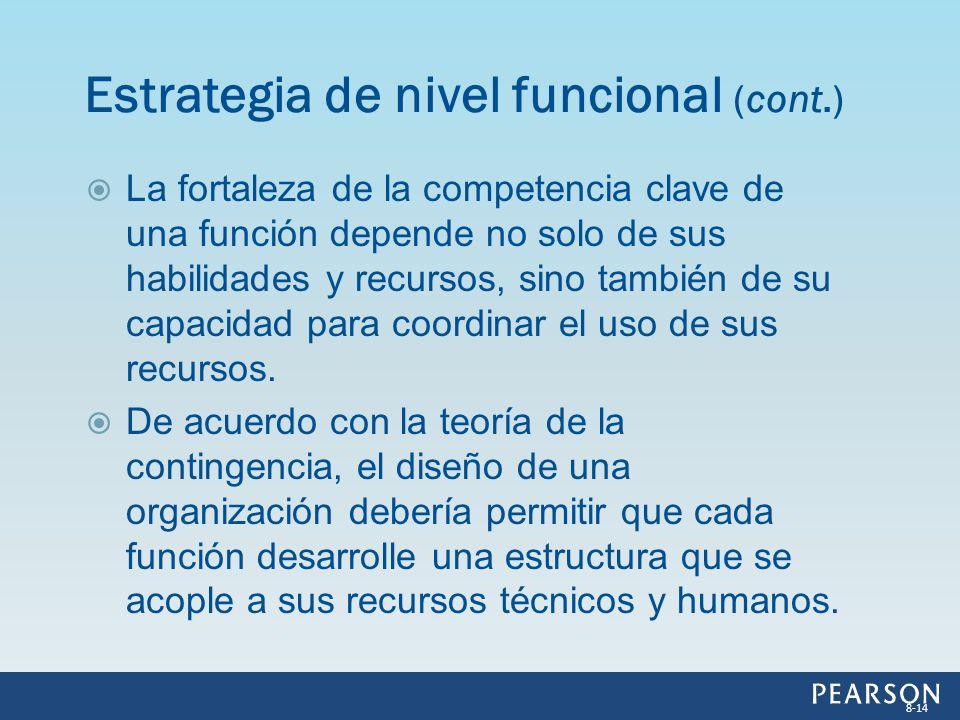 La fortaleza de la competencia clave de una función depende no solo de sus habilidades y recursos, sino también de su capacidad para coordinar el uso