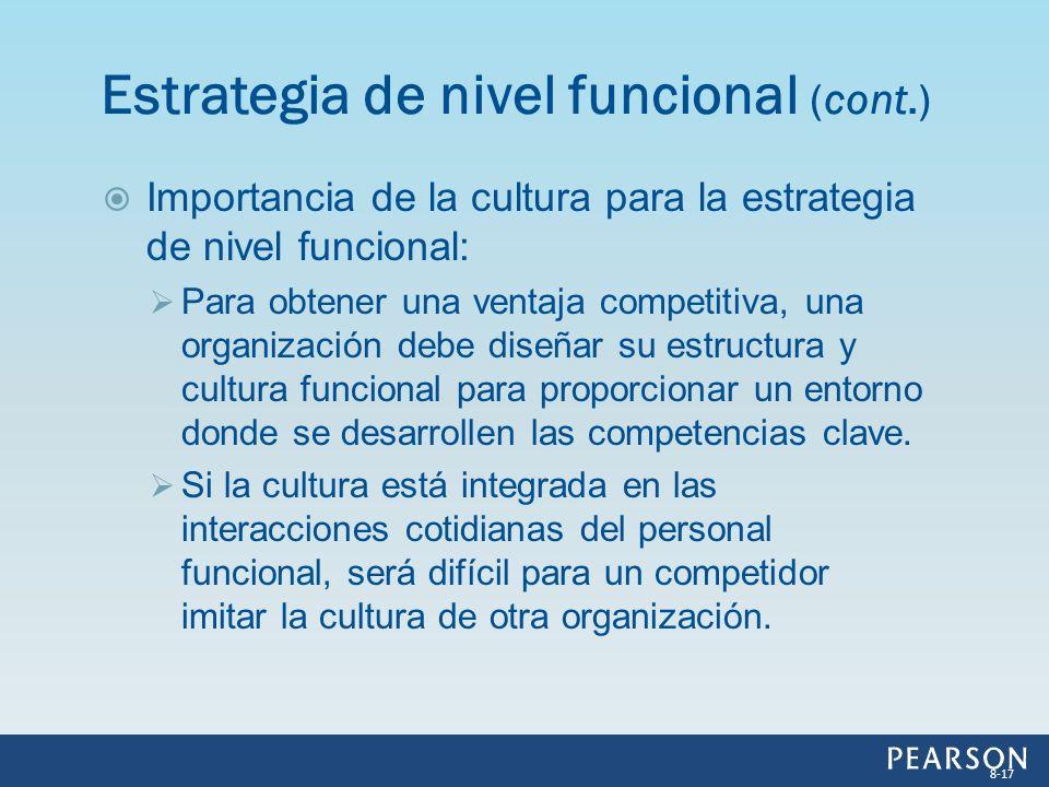Importancia de la cultura para la estrategia de nivel funcional: Para obtener una ventaja competitiva, una organización debe diseñar su estructura y c