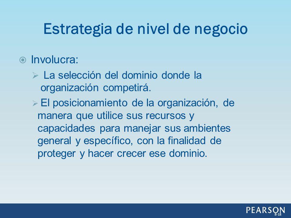 Involucra: La selección del dominio donde la organización competirá. El posicionamiento de la organización, de manera que utilice sus recursos y capac