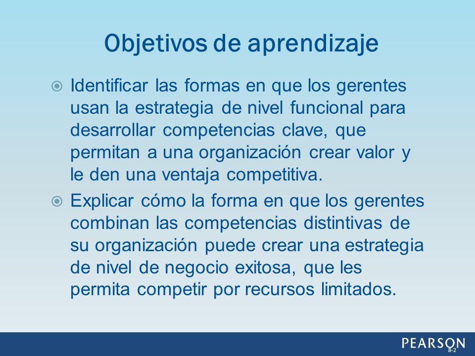 Identificar las formas en que los gerentes usan la estrategia de nivel funcional para desarrollar competencias clave, que permitan a una organización